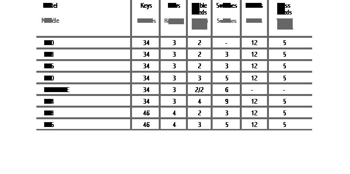 charts_diatonic